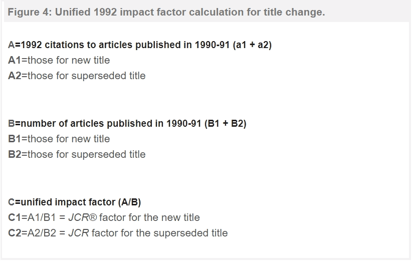 The Clarivate Analytics Impact Factor - Web of Science Group